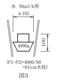 フロートの大きさと実際の差圧