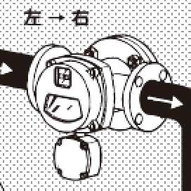 水平配管に流量計を設置