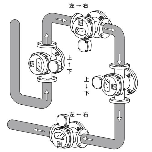 フラプター流量計FM350
