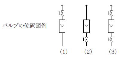 バルブの位置図例
