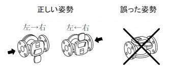 水平配管の正しい姿勢