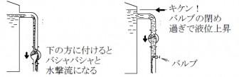 FE-0360の設置注意事項