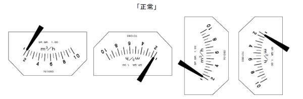 左→右用を、そのまま取付向きを変えたときの目盛板の向き