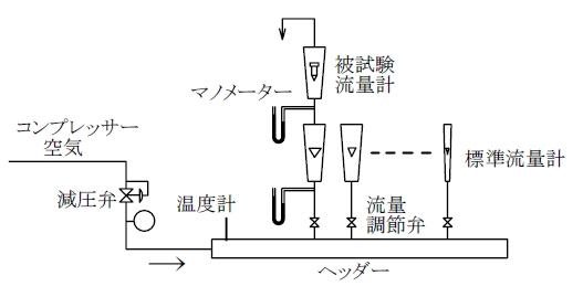3.空気の試験装置