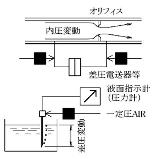 用途例(AIR用)